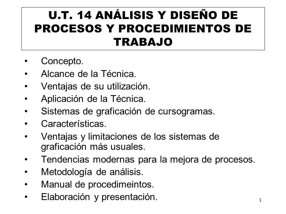 U.T. 14 ANÁLISIS Y DISEÑO DE PROCESOS Y PROCEDIMIENTOS DE TRABAJO