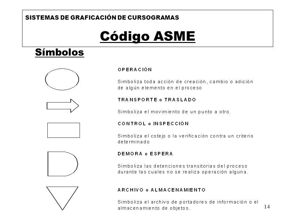 SISTEMAS DE GRAFICACIÓN DE CURSOGRAMAS