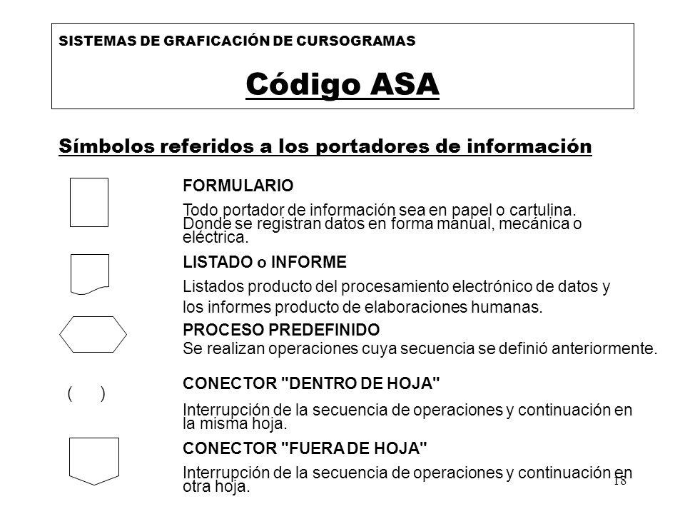 Código ASA Símbolos referidos a los portadores de información