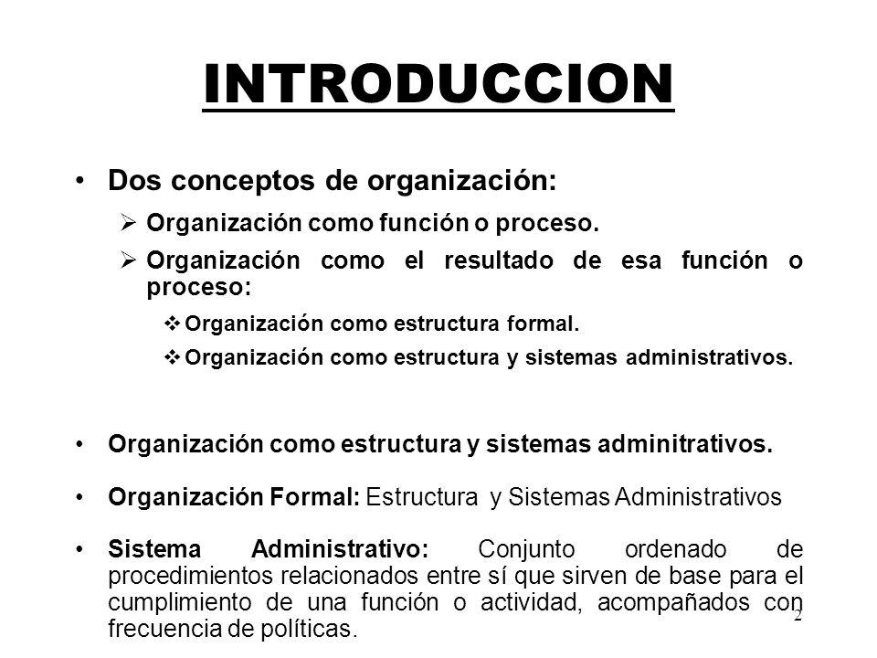 INTRODUCCION Dos conceptos de organización: