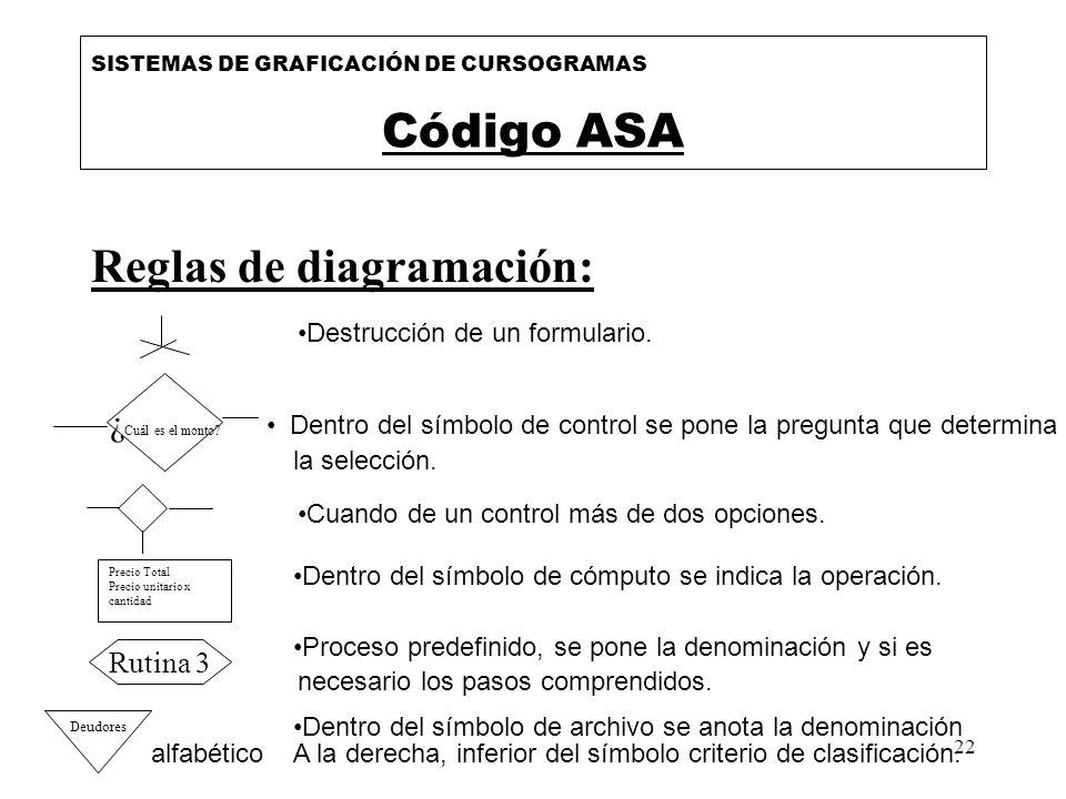 Reglas de diagramación: