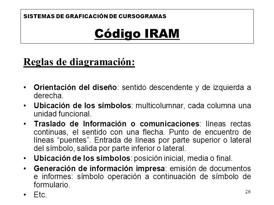 Código IRAM Reglas de diagramación: