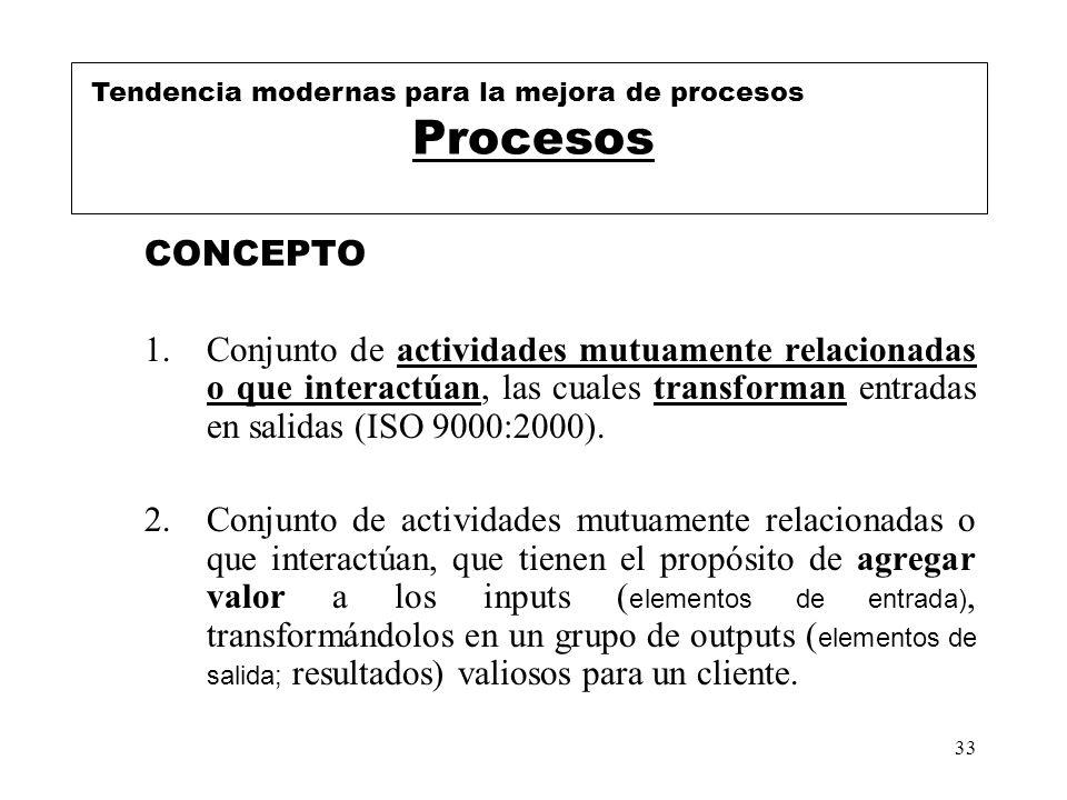 Procesos Tendencia modernas para la mejora de procesos. CONCEPTO.