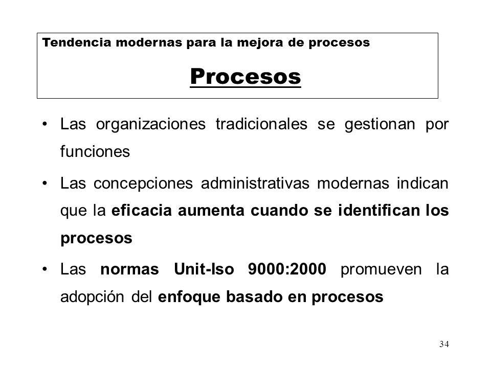 Procesos Las organizaciones tradicionales se gestionan por funciones