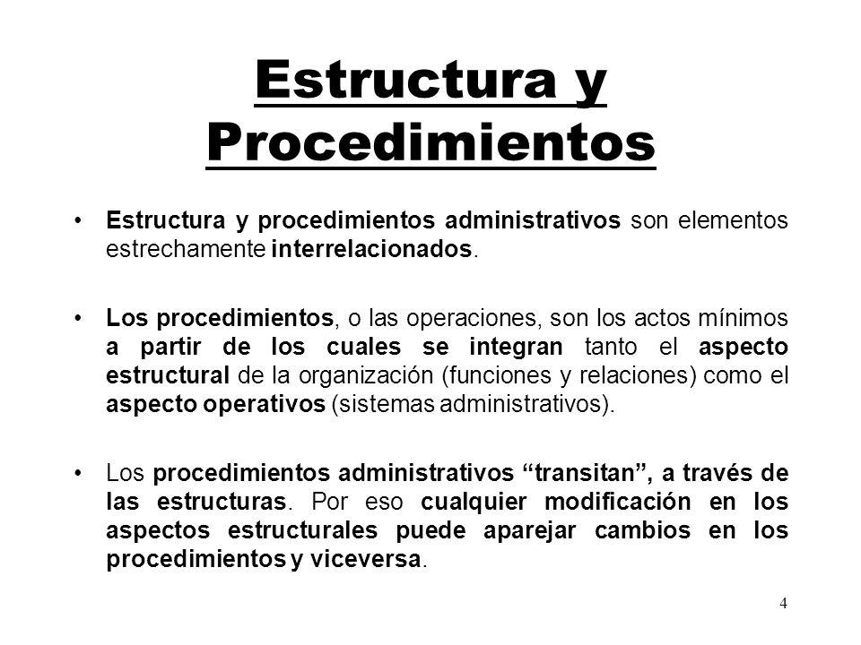 Estructura y Procedimientos