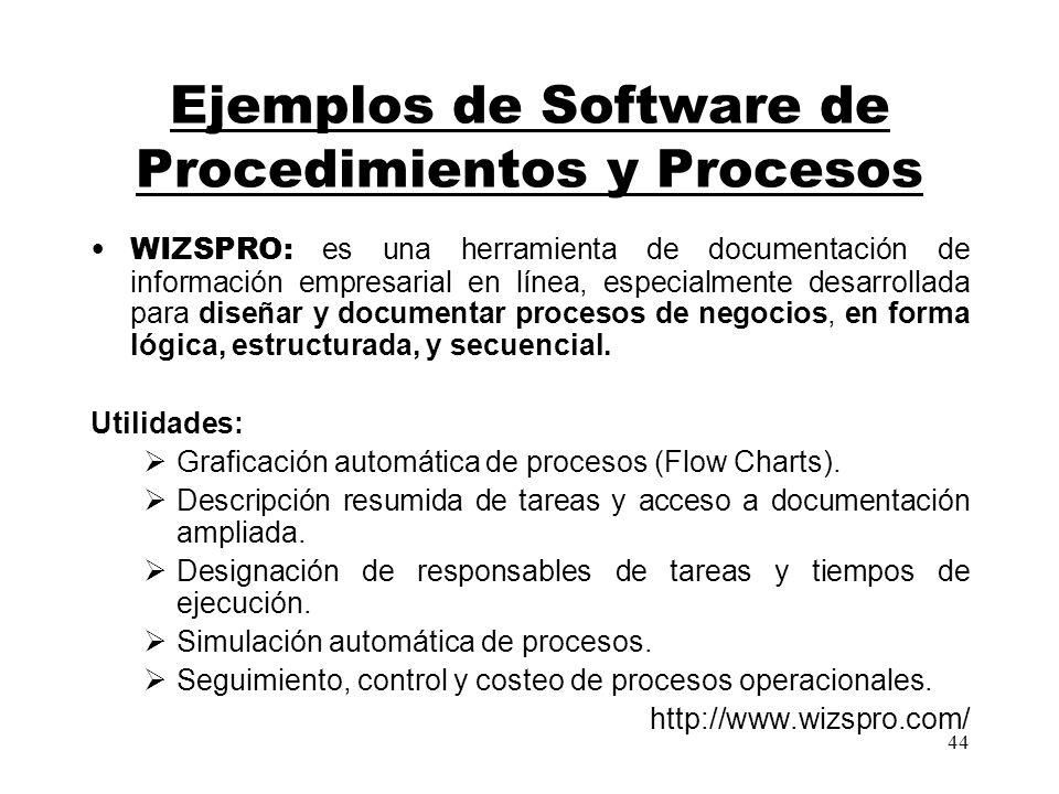 Ejemplos de Software de Procedimientos y Procesos