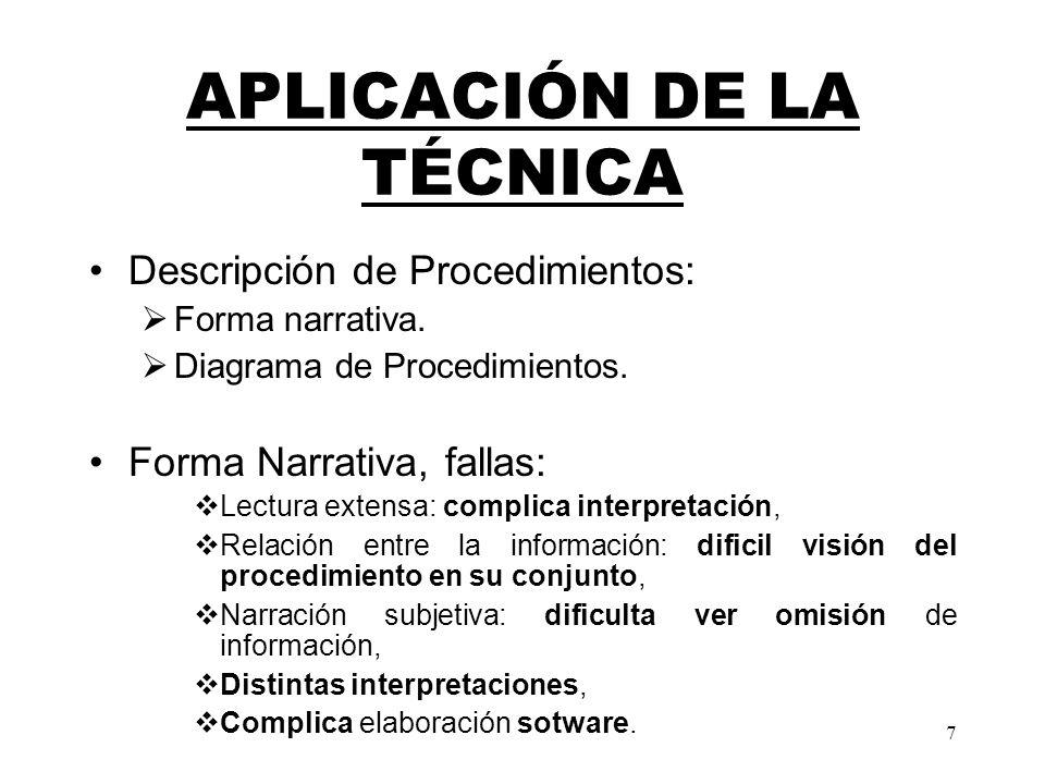 APLICACIÓN DE LA TÉCNICA