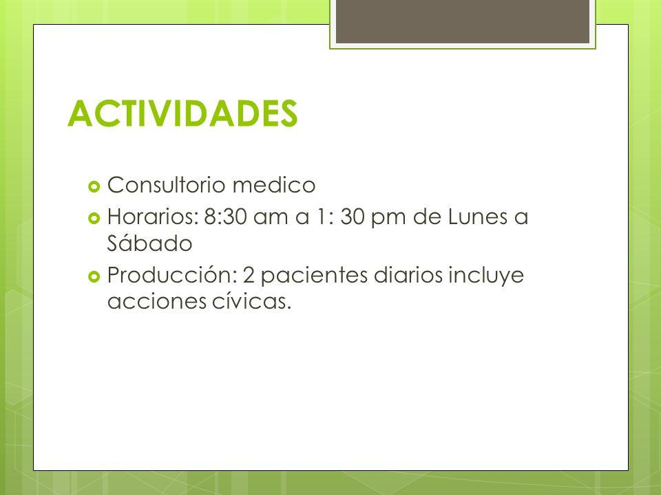 ACTIVIDADES Consultorio medico