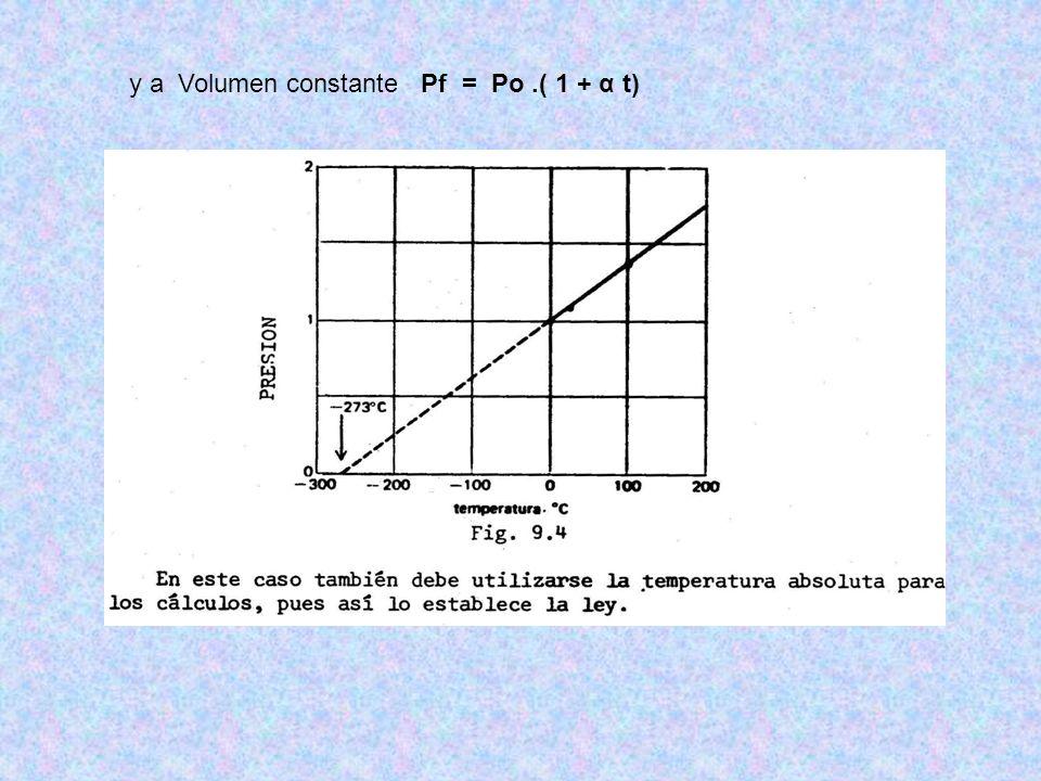 y a Volumen constante Pf = Po .( 1 + α t)