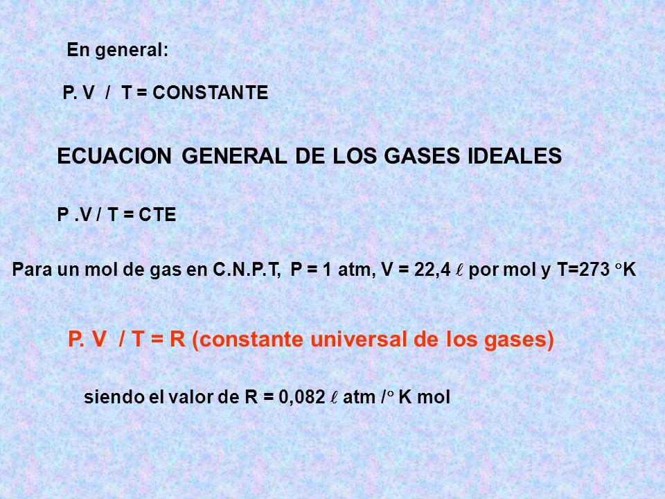 ECUACION GENERAL DE LOS GASES IDEALES