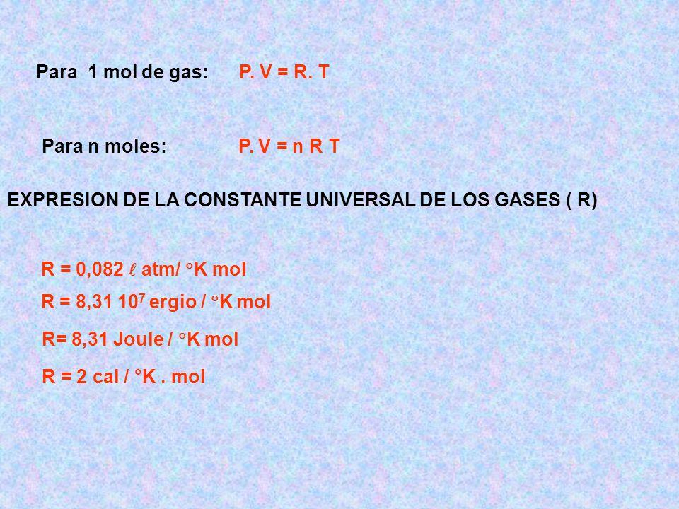 EXPRESION DE LA CONSTANTE UNIVERSAL DE LOS GASES ( R)