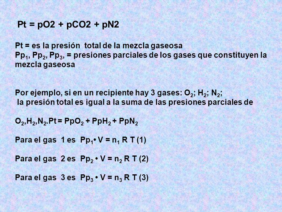 Pt = pO2 + pCO2 + pN2 Pt = es la presión total de la mezcla gaseosa