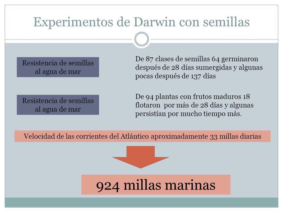 Experimentos de Darwin con semillas