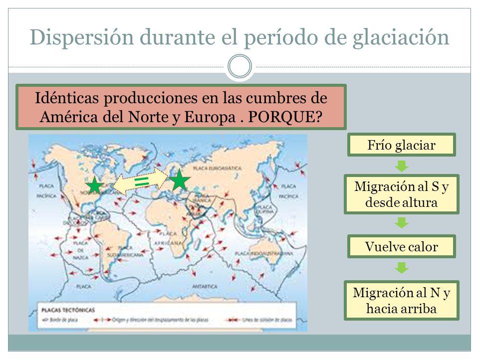 Dispersión durante el período de glaciación