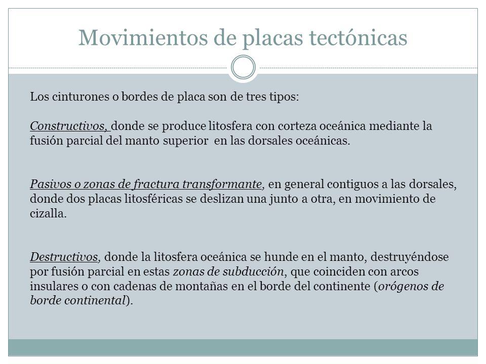 Movimientos de placas tectónicas