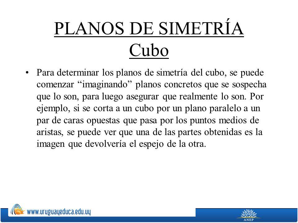 PLANOS DE SIMETRÍA Cubo