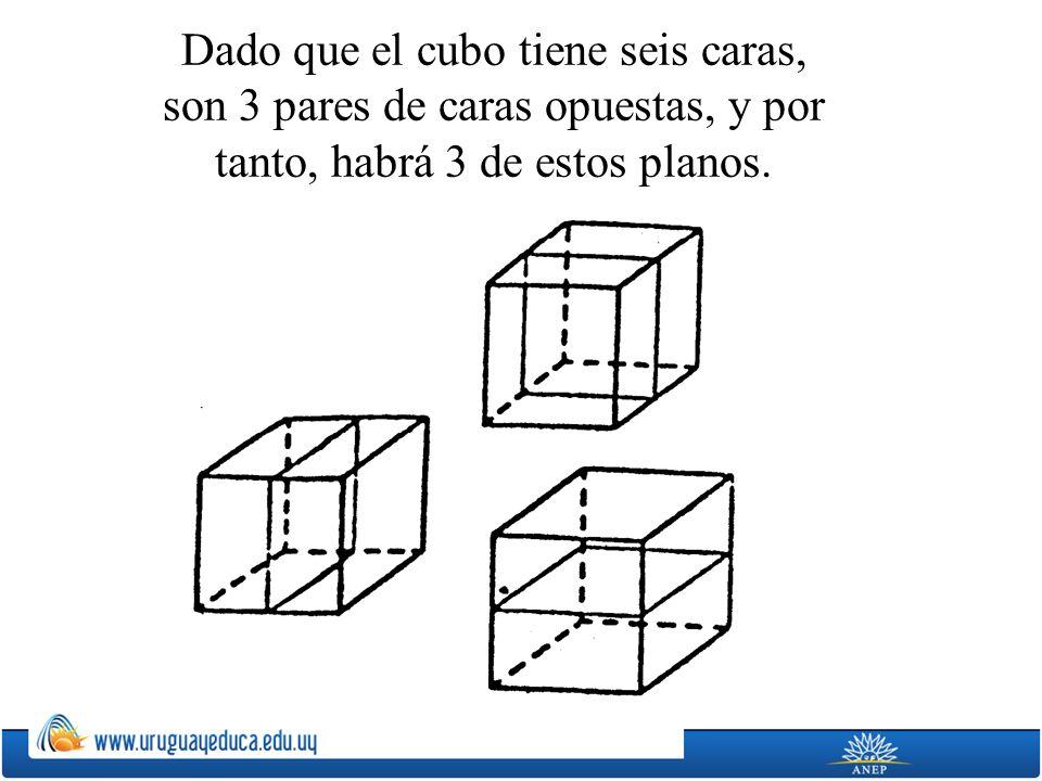Dado que el cubo tiene seis caras, son 3 pares de caras opuestas, y por tanto, habrá 3 de estos planos.