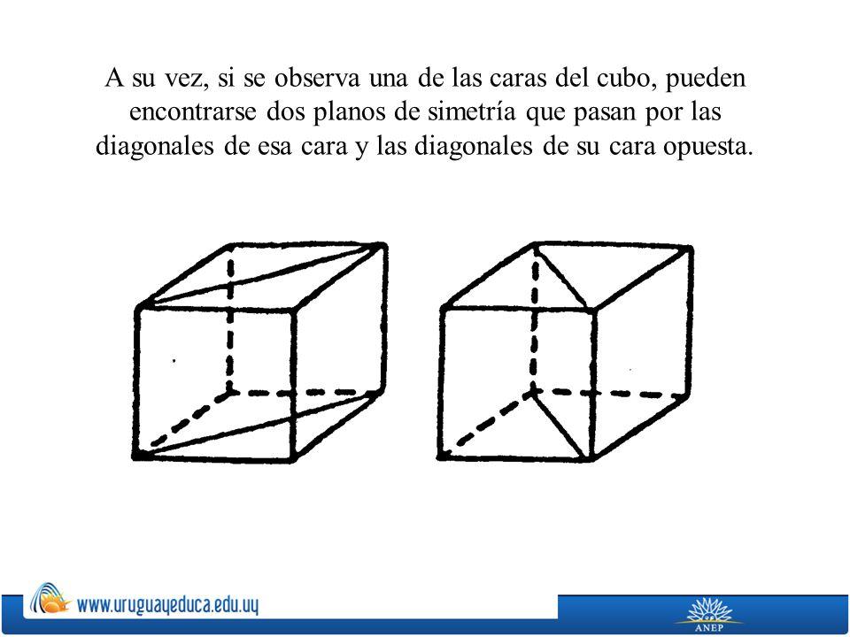 A su vez, si se observa una de las caras del cubo, pueden encontrarse dos planos de simetría que pasan por las diagonales de esa cara y las diagonales de su cara opuesta.