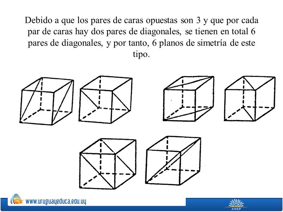 Debido a que los pares de caras opuestas son 3 y que por cada par de caras hay dos pares de diagonales, se tienen en total 6 pares de diagonales, y por tanto, 6 planos de simetría de este tipo.