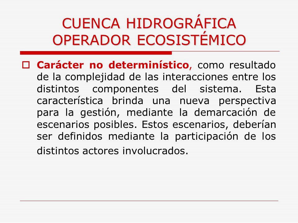 CUENCA HIDROGRÁFICA OPERADOR ECOSISTÉMICO