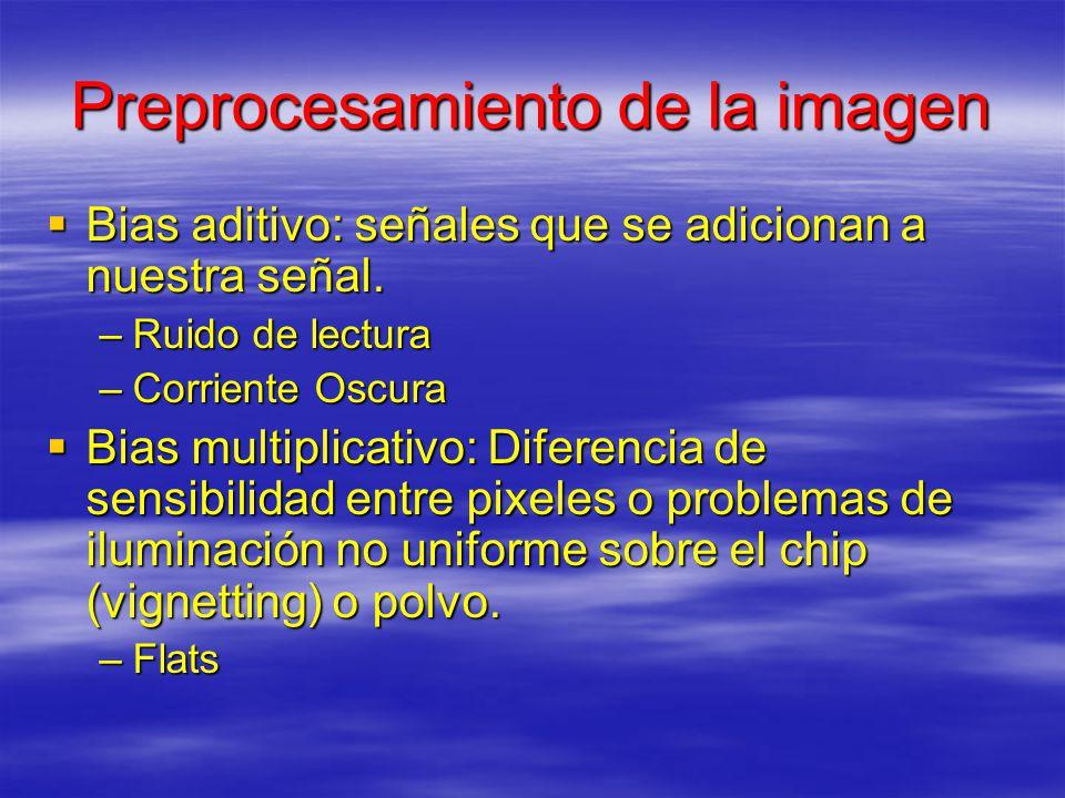 Preprocesamiento de la imagen
