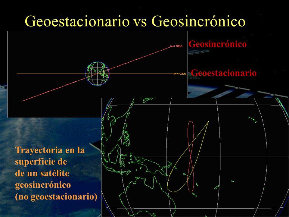 Geoestacionario vs Geosincrónico
