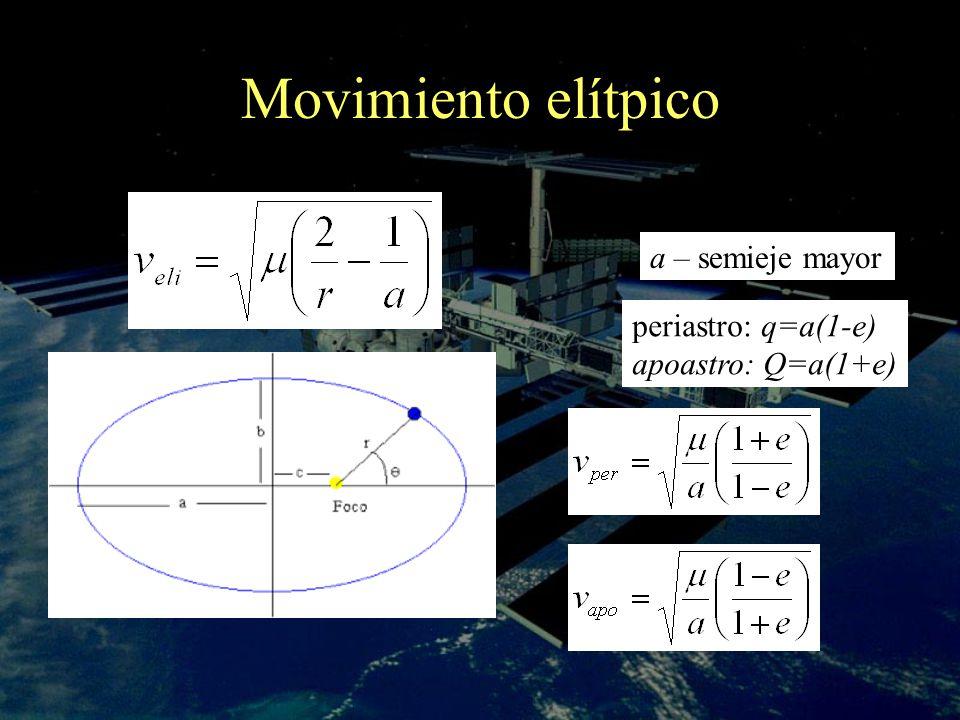 Movimiento elítpico a – semieje mayor periastro: q=a(1-e)