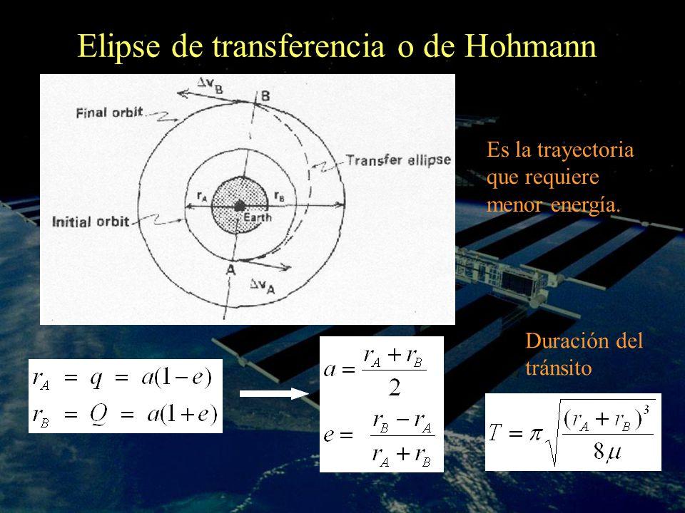 Elipse de transferencia o de Hohmann
