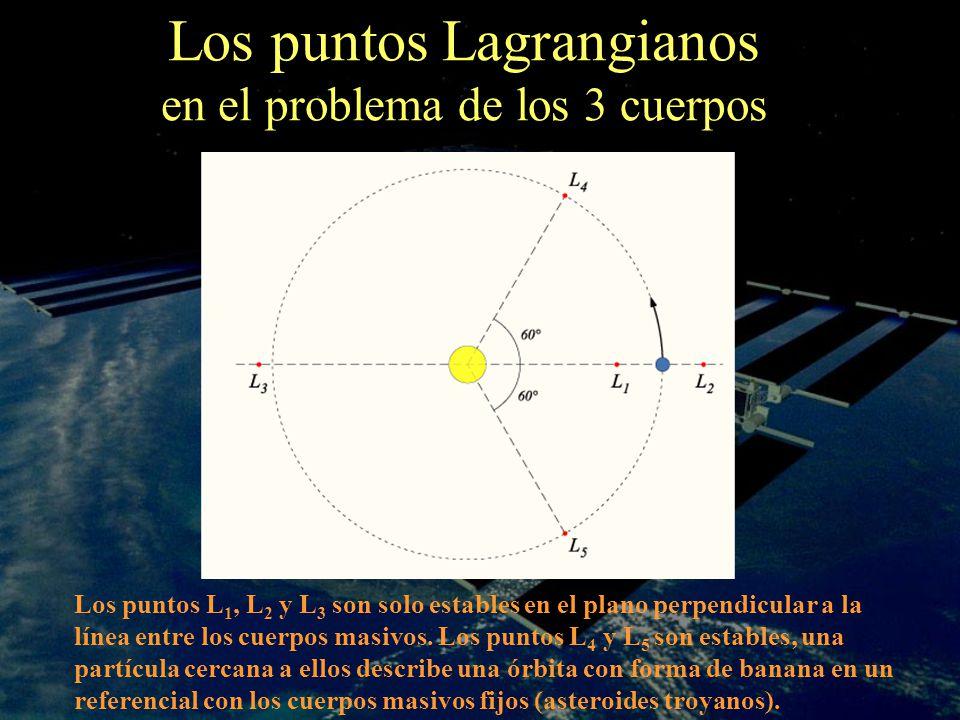 Los puntos Lagrangianos en el problema de los 3 cuerpos