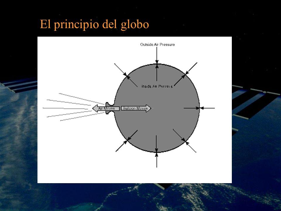 El principio del globo