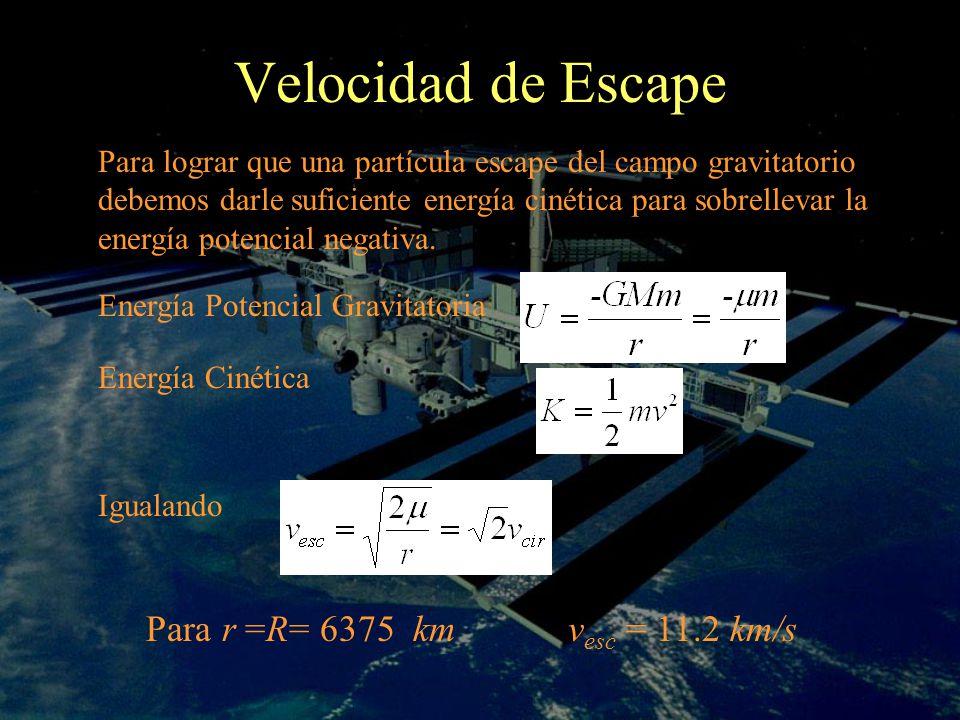 Velocidad de Escape Para r =R= 6375 km vesc = 11.2 km/s