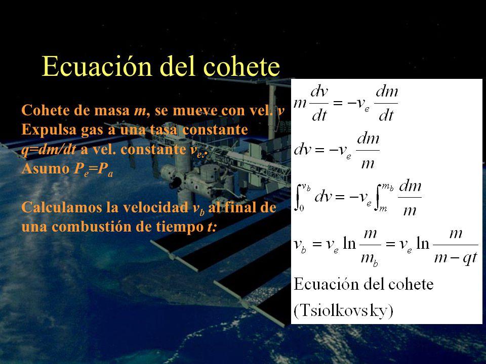 Ecuación del cohete Cohete de masa m, se mueve con vel. v