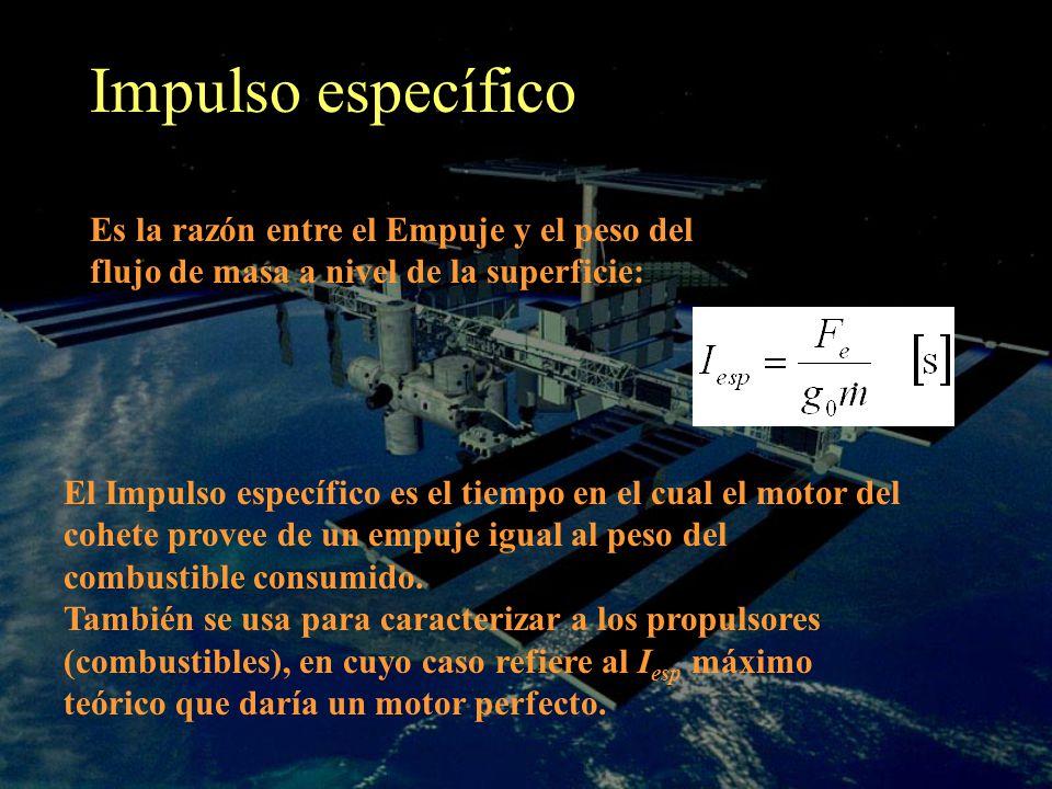 Impulso específico Es la razón entre el Empuje y el peso del flujo de masa a nivel de la superficie: