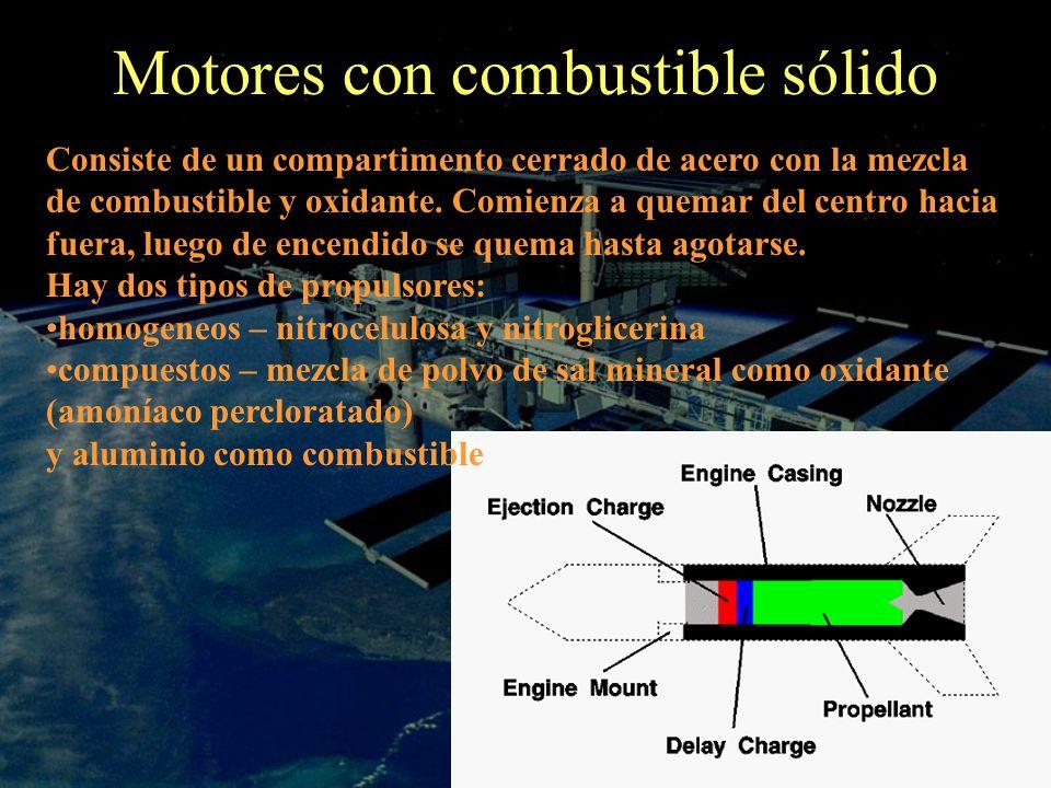 Motores con combustible sólido
