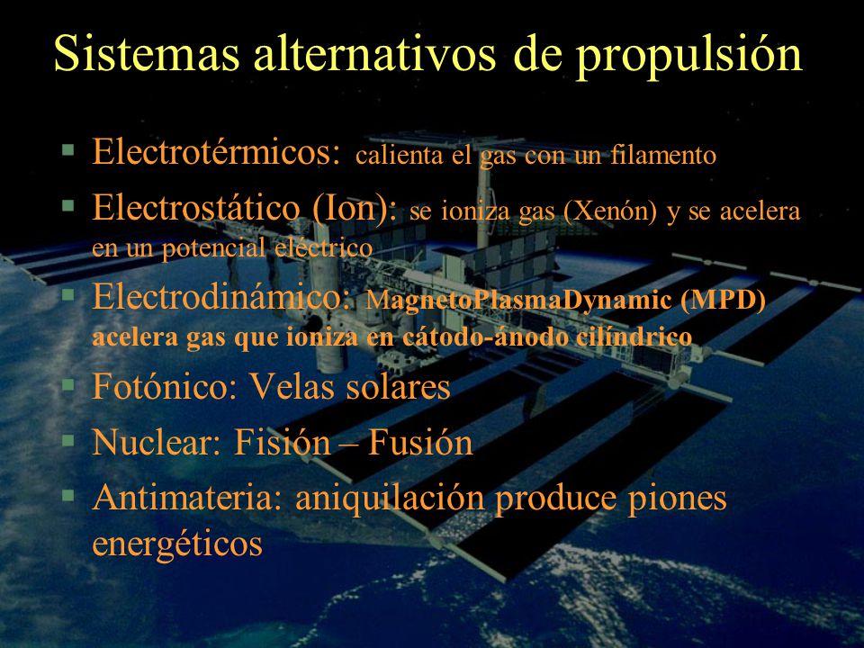 Sistemas alternativos de propulsión