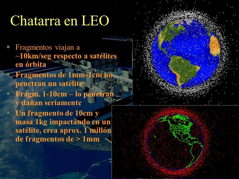 Chatarra en LEO Fragmentos viajan a ~10km/seg respecto a satélites en órbita. Fragmentos de 1mm-1cm no penetran un satélite.