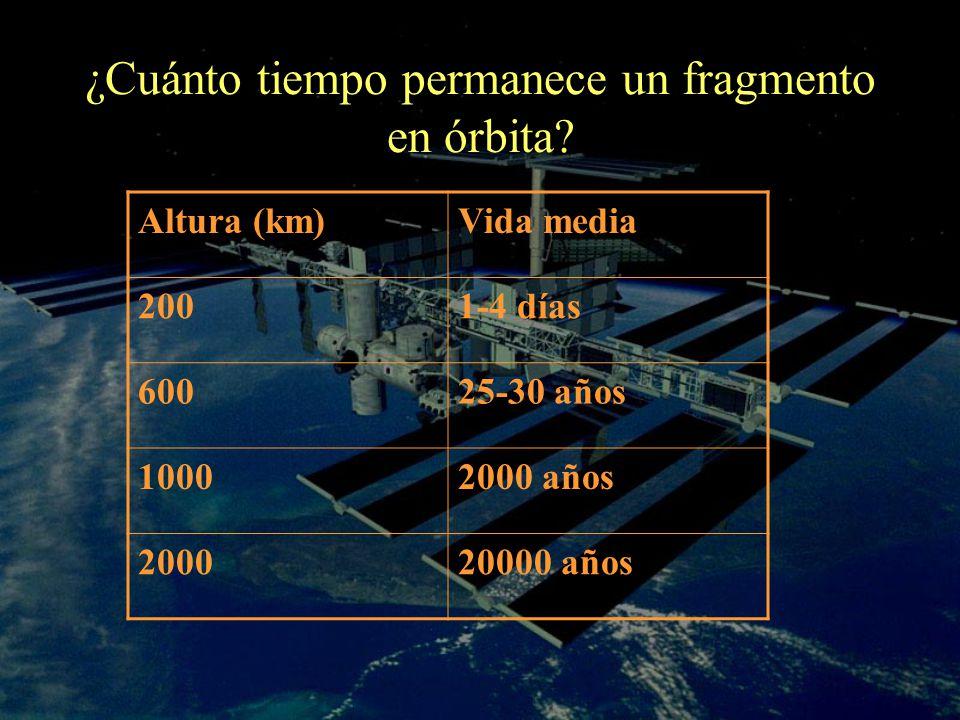 ¿Cuánto tiempo permanece un fragmento en órbita