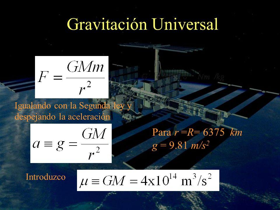 Gravitación Universal