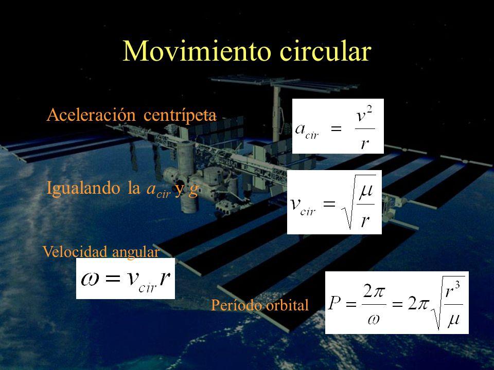 Movimiento circular Aceleración centrípeta Igualando la acir y g