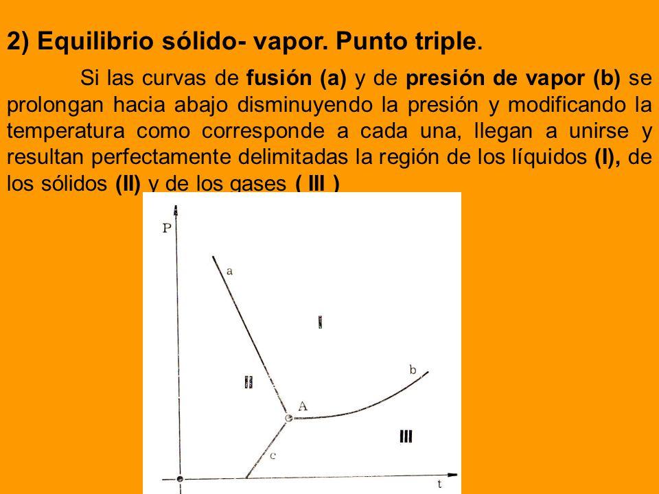 2) Equilibrio sólido- vapor. Punto triple.