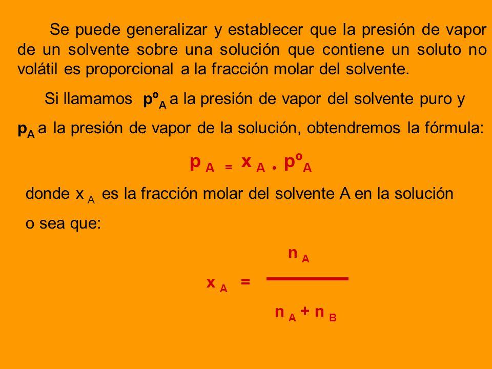 Se puede generalizar y establecer que la presión de vapor de un solvente sobre una solución que contiene un soluto no volátil es proporcional a la fracción molar del solvente.