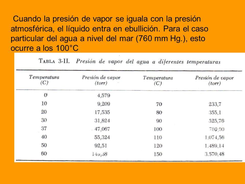 Cuando la presión de vapor se iguala con la presión atmosférica, el líquido entra en ebullición.