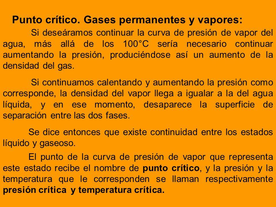 Punto crítico. Gases permanentes y vapores: