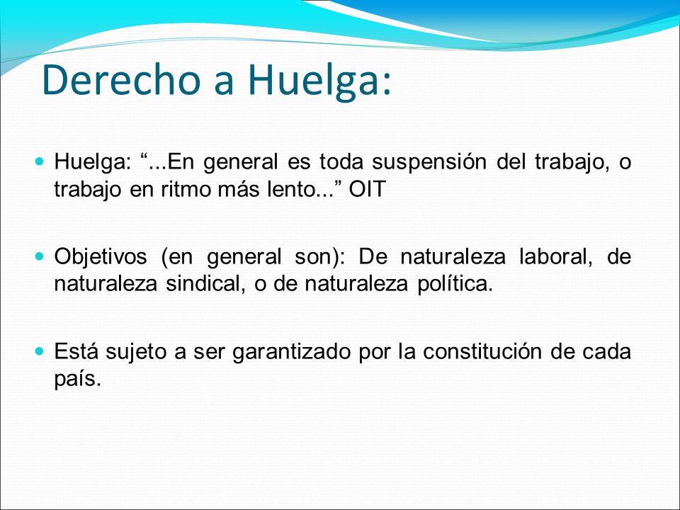 Derecho a Huelga: Huelga: ...En general es toda suspensión del trabajo, o trabajo en ritmo más lento... OIT.
