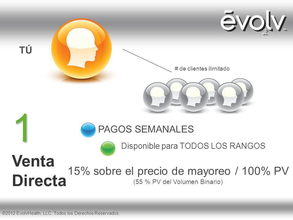 1 Venta Directa 15% sobre el precio de mayoreo / 100% PV TÚ