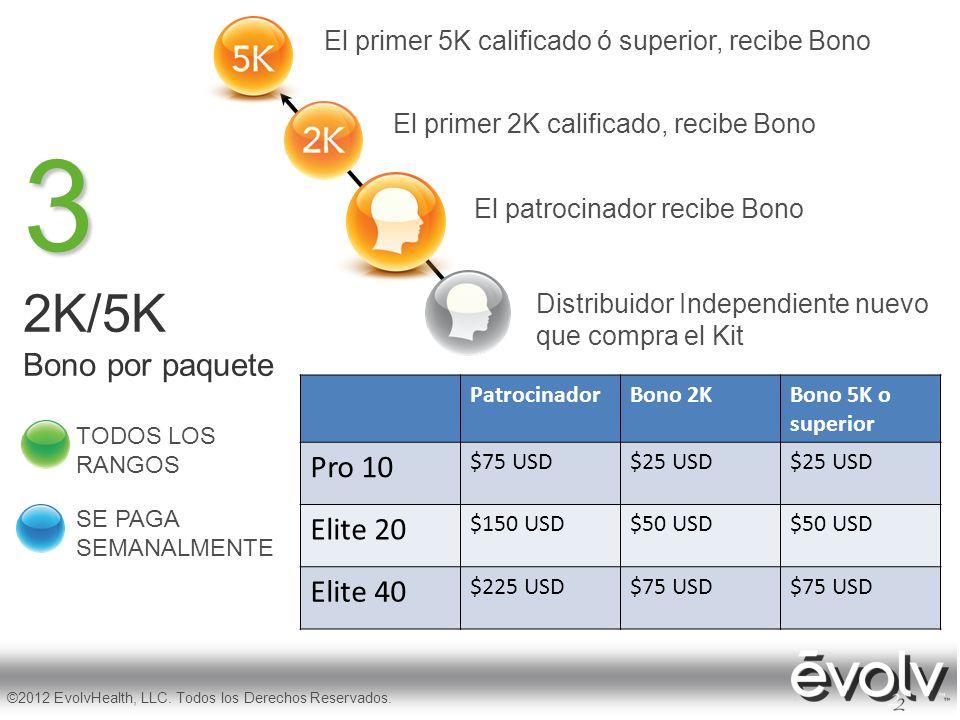 3 2K/5K Pro 10 Bono por paquete Elite 20 Elite 40