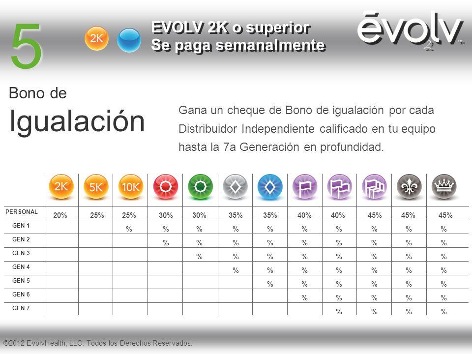 5 EVOLV 2K o superior Se paga semanalmente Bono de Igualación