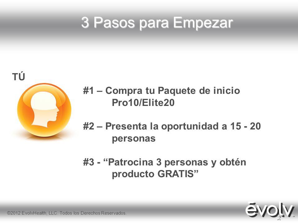 3 Pasos para Empezar TÚ #1 – Compra tu Paquete de inicio Pro10/Elite20