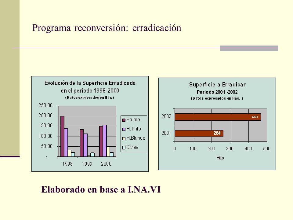 Programa reconversión: erradicación