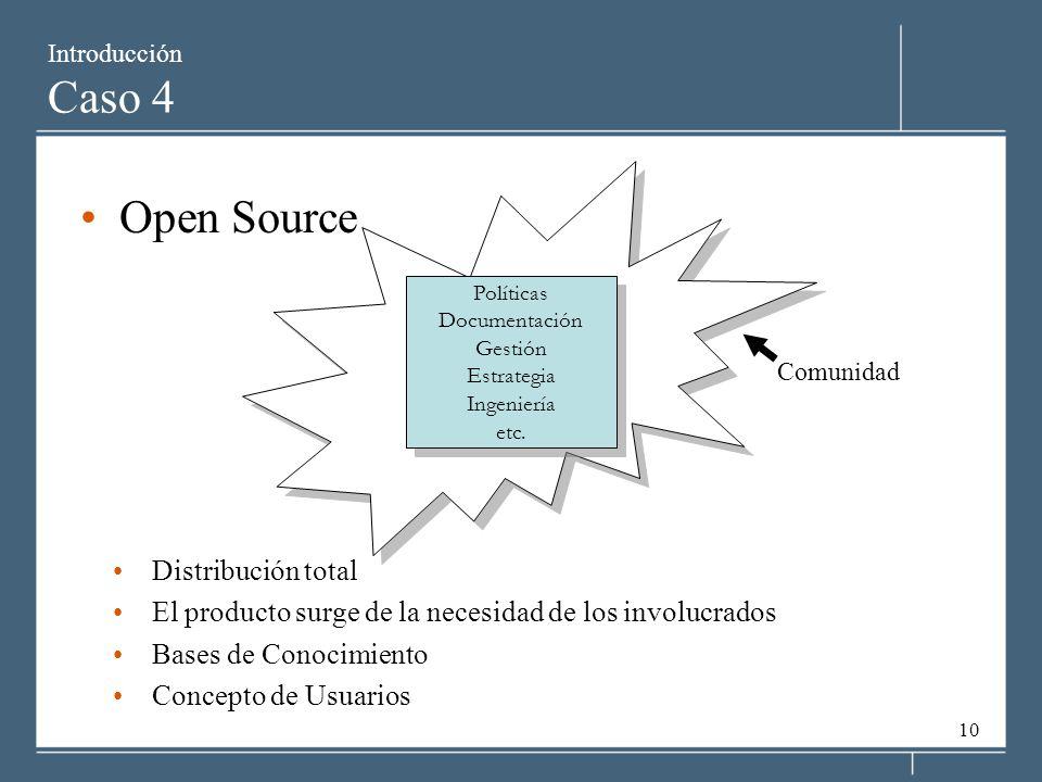 Open Source Distribución total